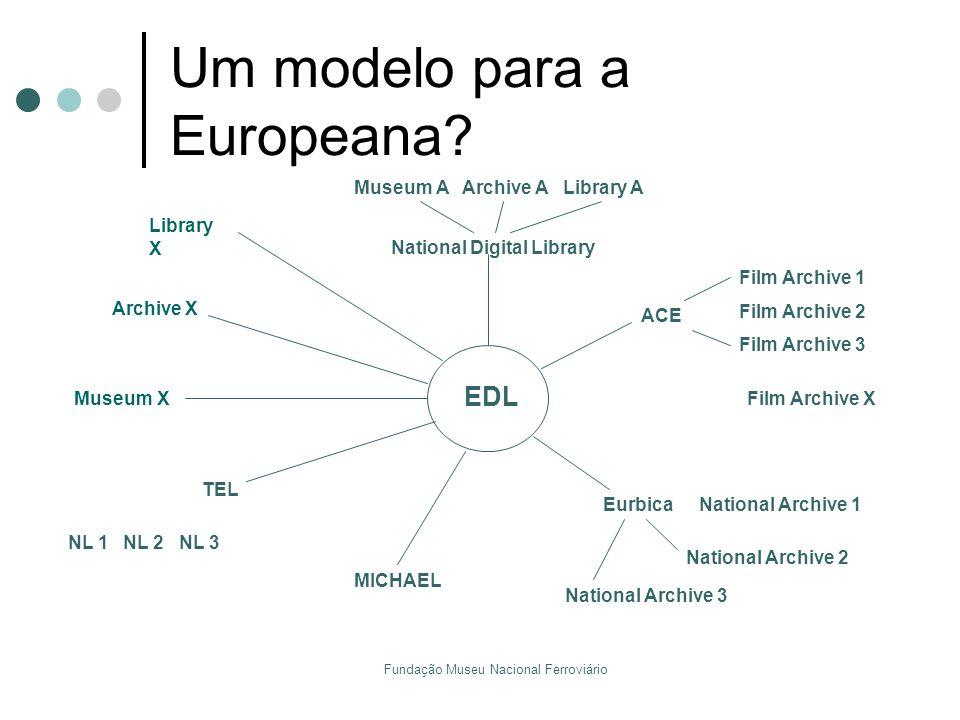 Um modelo para a Europeana