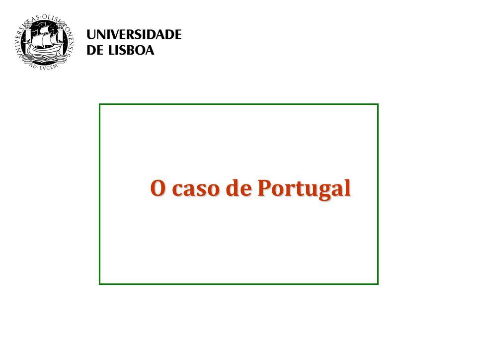 O caso de Portugal Qual foi o quadro conceptual fundamental para o desenvolvimento do trabalho