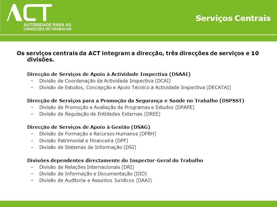 Serviços CentraisOs serviços centrais da ACT integram a direcção, três direcções de serviços e 10 divisões.
