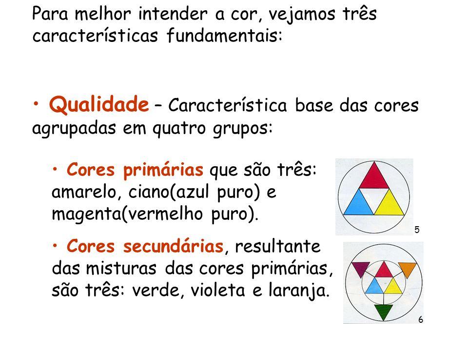 Qualidade – Característica base das cores agrupadas em quatro grupos: