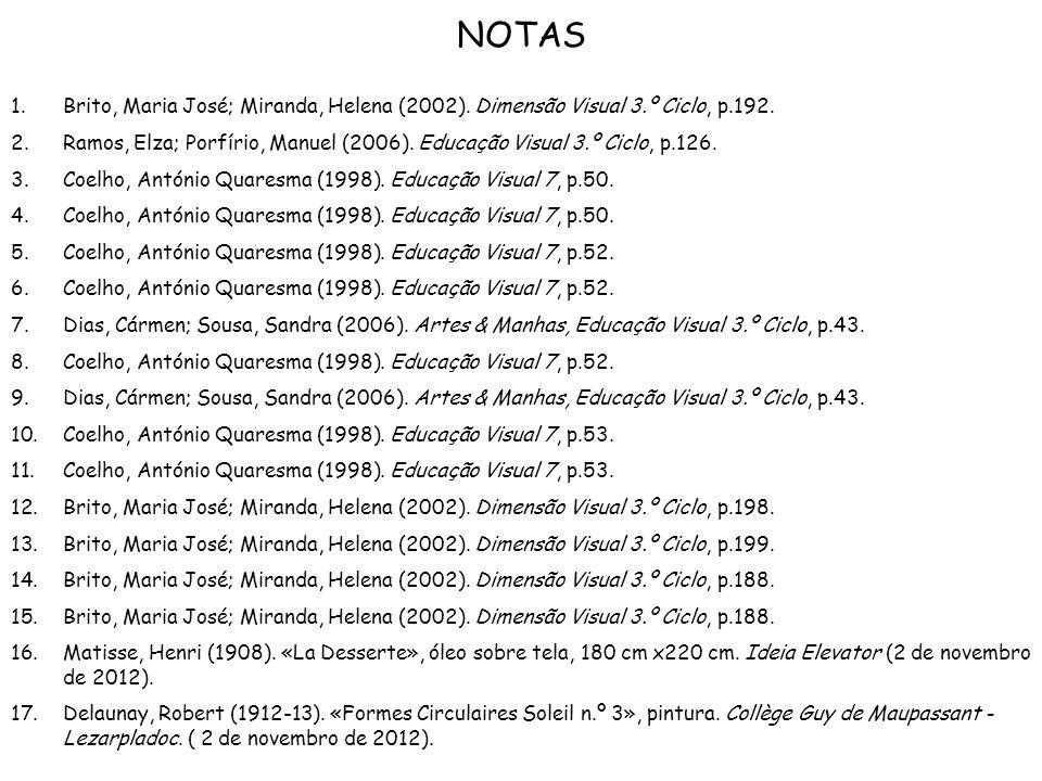 NOTAS Brito, Maria José; Miranda, Helena (2002). Dimensão Visual 3.º Ciclo, p.192.