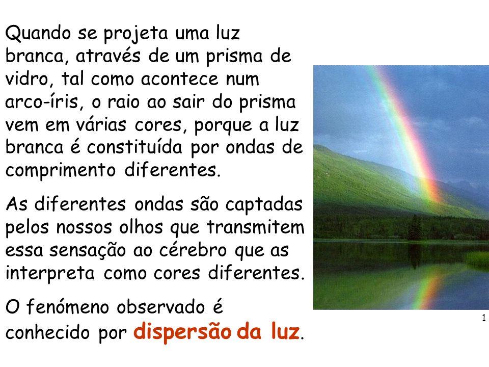 O fenómeno observado é conhecido por dispersão da luz.