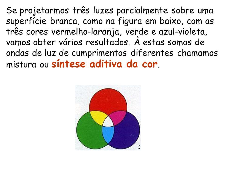 Se projetarmos três luzes parcialmente sobre uma superfície branca, como na figura em baixo, com as três cores vermelho-laranja, verde e azul-violeta, vamos obter vários resultados. À estas somas de ondas de luz de cumprimentos diferentes chamamos mistura ou síntese aditiva da cor.