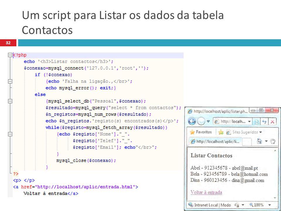 Um script para Listar os dados da tabela Contactos