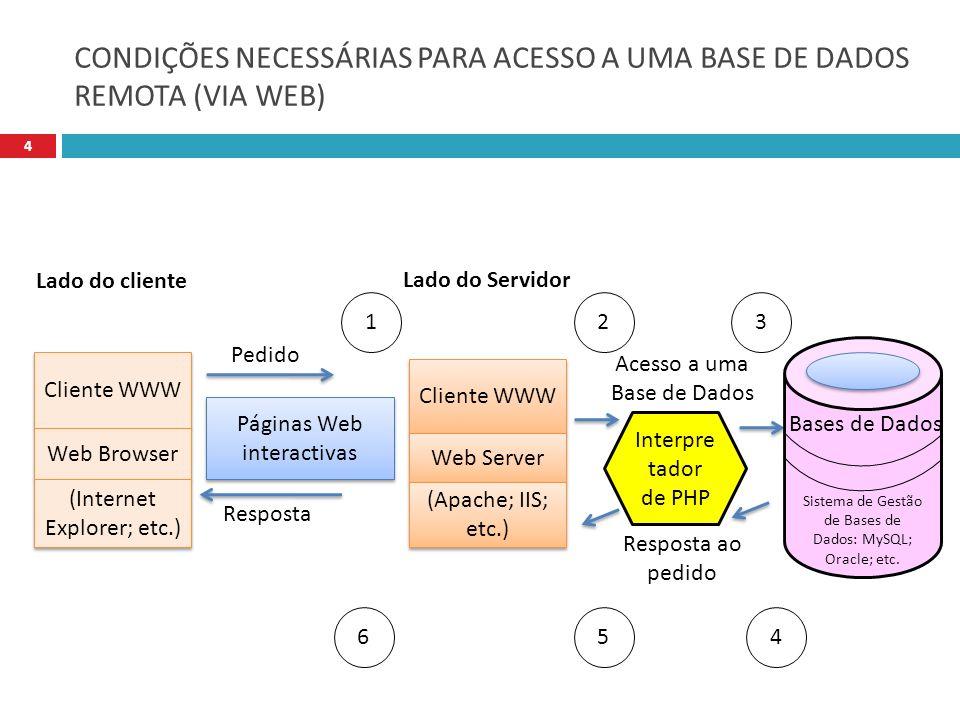 CONDIÇÕES NECESSÁRIAS PARA ACESSO A UMA BASE DE DADOS REMOTA (VIA WEB)