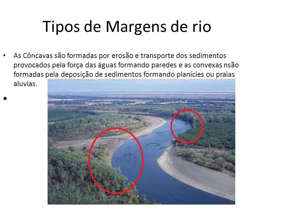 Tipos de Margens de rio