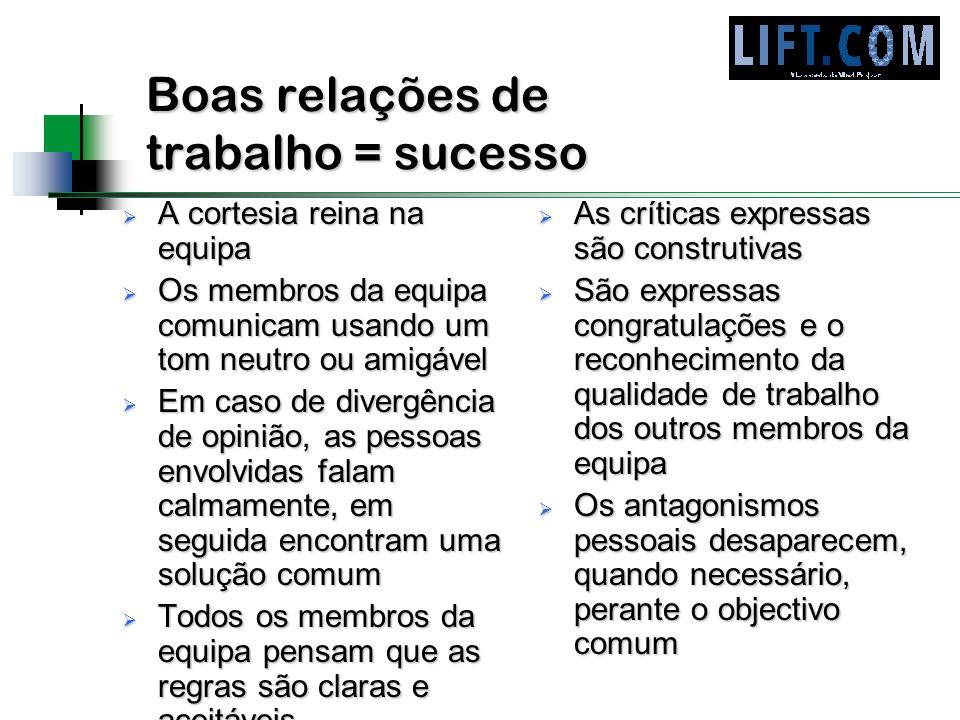 Boas relações de trabalho = sucesso