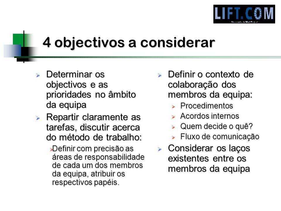 4 objectivos a considerar