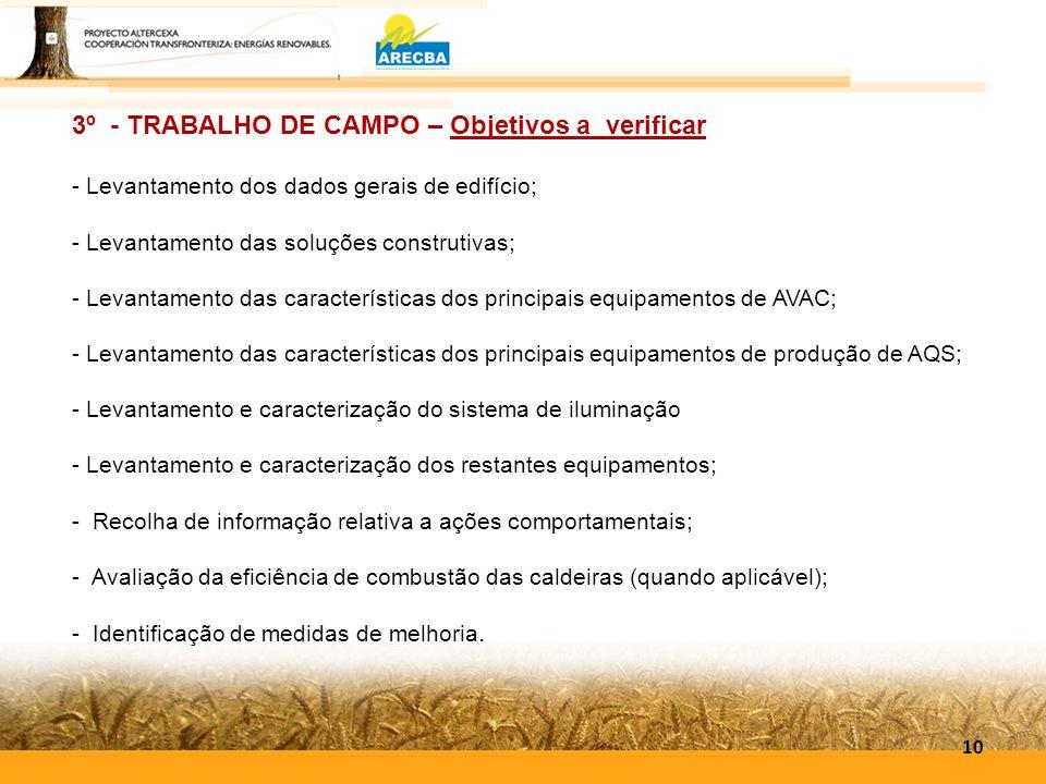 3º - TRABALHO DE CAMPO – Objetivos a verificar