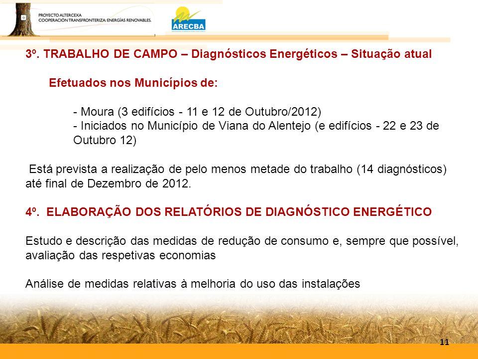 3º. TRABALHO DE CAMPO – Diagnósticos Energéticos – Situação atual