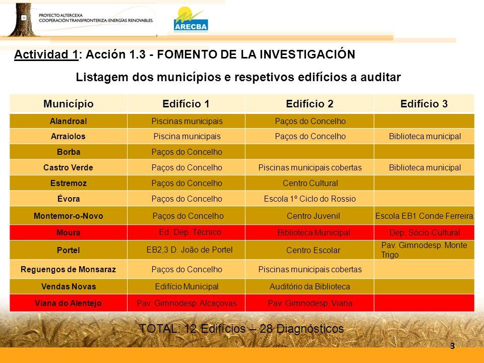 Listagem dos municípios e respetivos edifícios a auditar