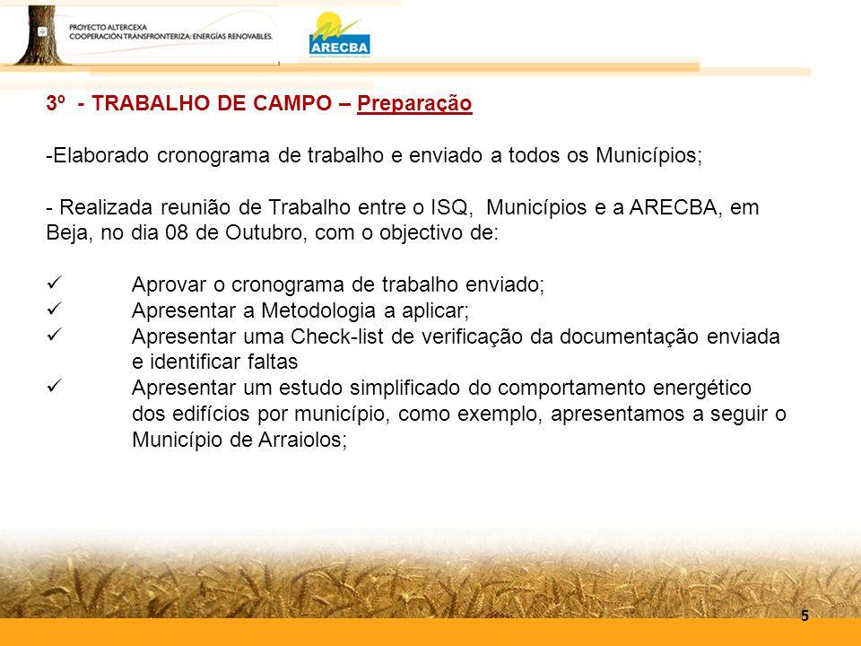 3º - TRABALHO DE CAMPO – Preparação