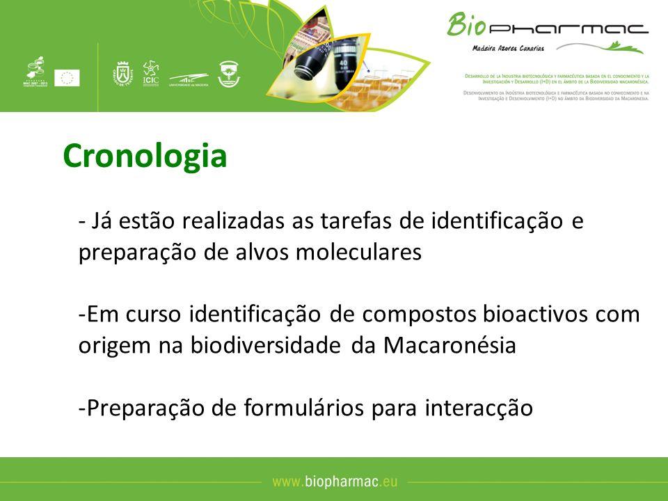Cronologia - Já estão realizadas as tarefas de identificação e preparação de alvos moleculares.