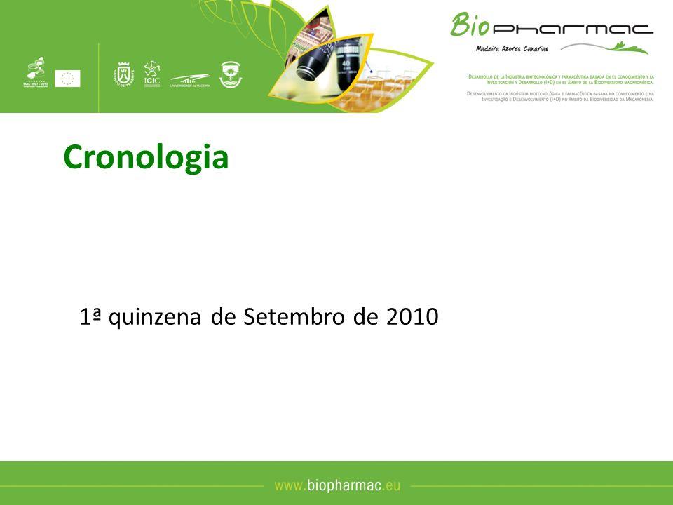 Cronologia 1ª quinzena de Setembro de 2010