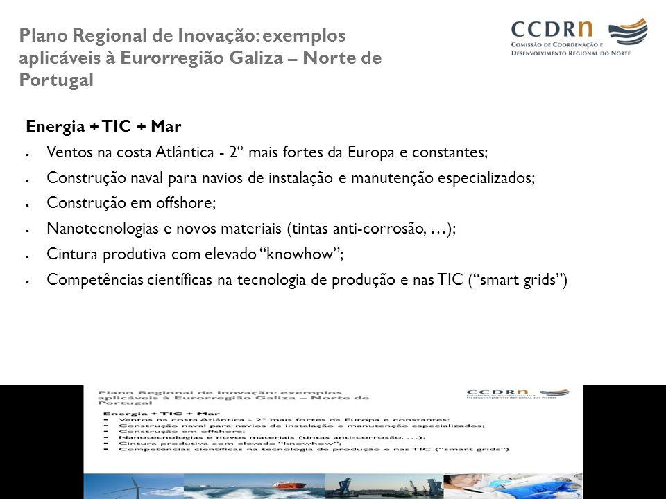 Plano Regional de Inovação: exemplos aplicáveis à Eurorregião Galiza – Norte de Portugal
