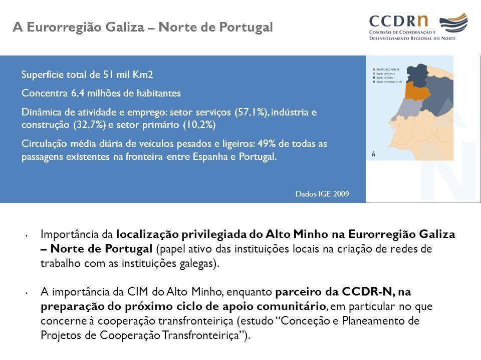 A Eurorregião Galiza – Norte de Portugal