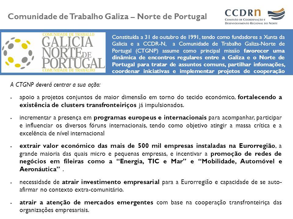 Comunidade de Trabalho Galiza – Norte de Portugal