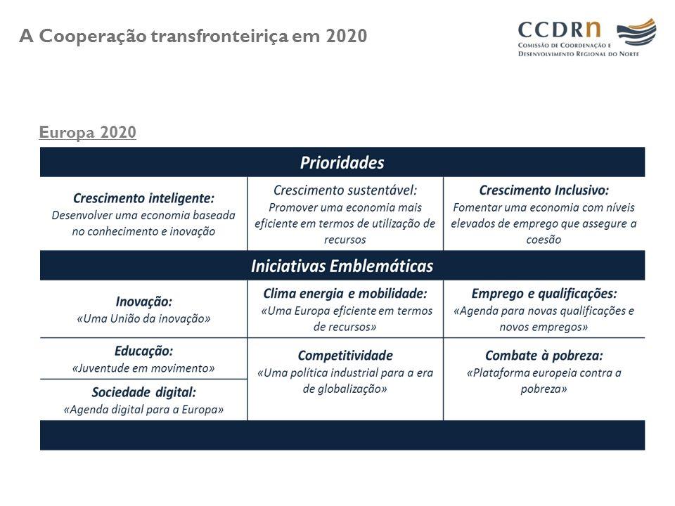 A Cooperação transfronteiriça em 2020