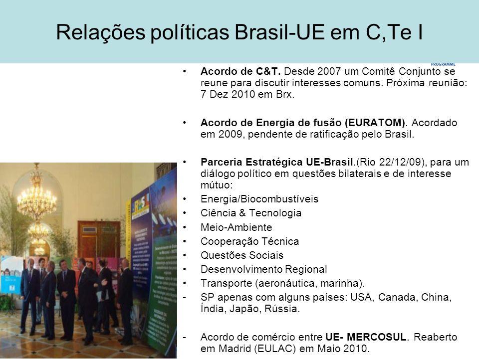 Relações políticas Brasil-UE em C,Te I
