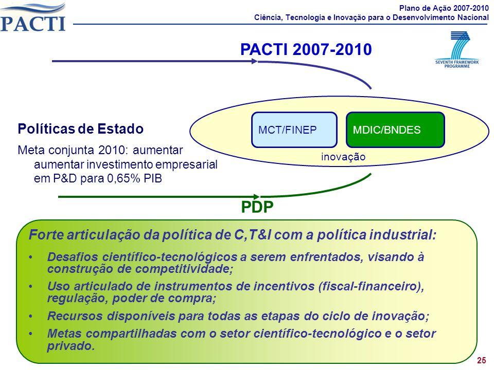 PACTI 2007-2010 PDP Políticas de Estado