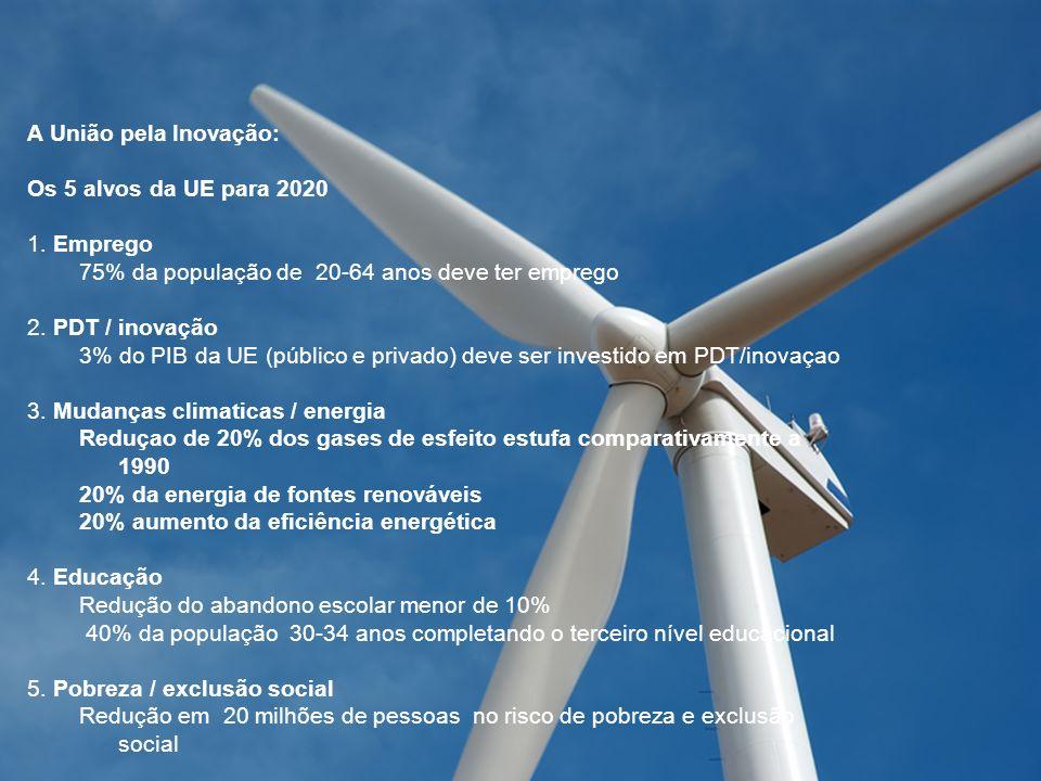 A União pela Inovação: Os 5 alvos da UE para 2020. 1. Emprego. 75% da população de 20-64 anos deve ter emprego.