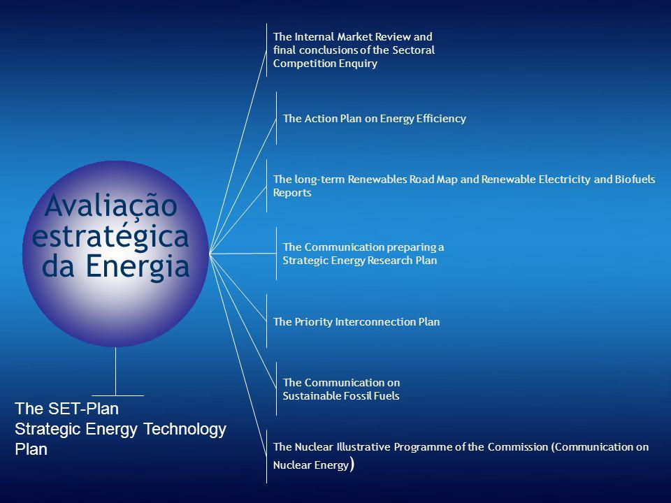 Avaliação estratégica da Energia The SET-Plan