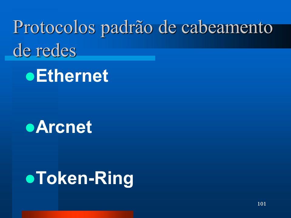Protocolos padrão de cabeamento de redes
