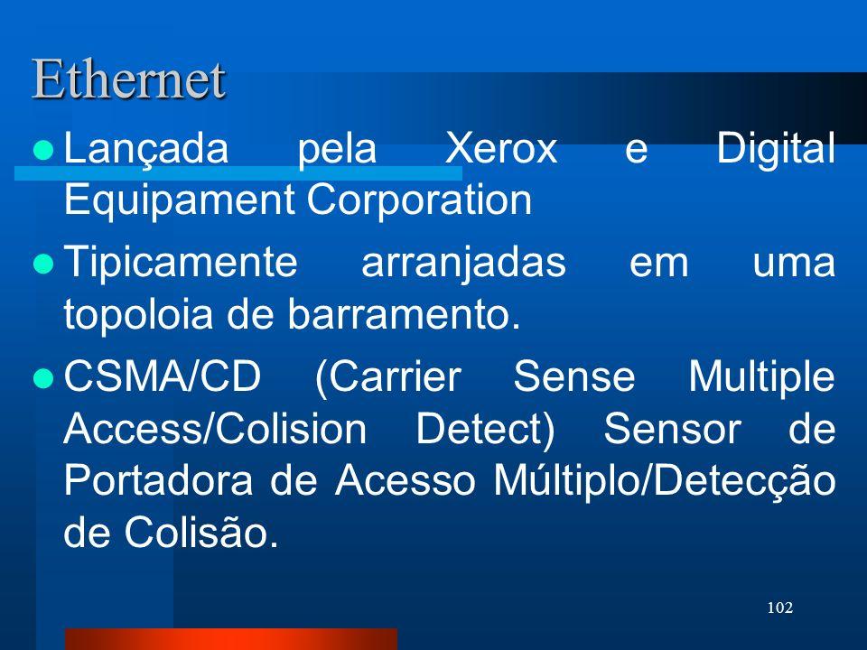 Ethernet Lançada pela Xerox e Digital Equipament Corporation
