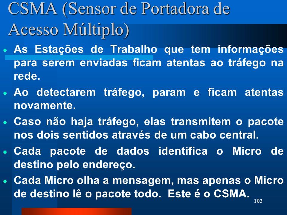 CSMA (Sensor de Portadora de Acesso Múltiplo)