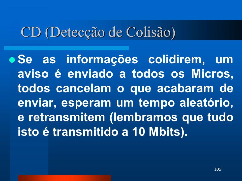 CD (Detecção de Colisão)