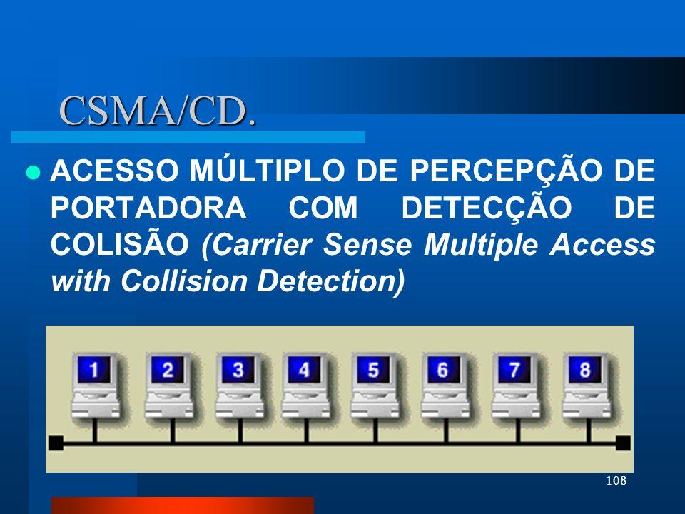 CSMA/CD.ACESSO MÚLTIPLO DE PERCEPÇÃO DE PORTADORA COM DETECÇÃO DE COLISÃO (Carrier Sense Multiple Access with Collision Detection)