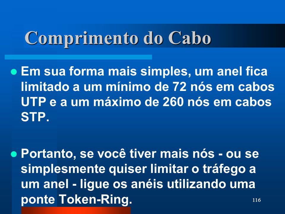 Comprimento do CaboEm sua forma mais simples, um anel fica limitado a um mínimo de 72 nós em cabos UTP e a um máximo de 260 nós em cabos STP.