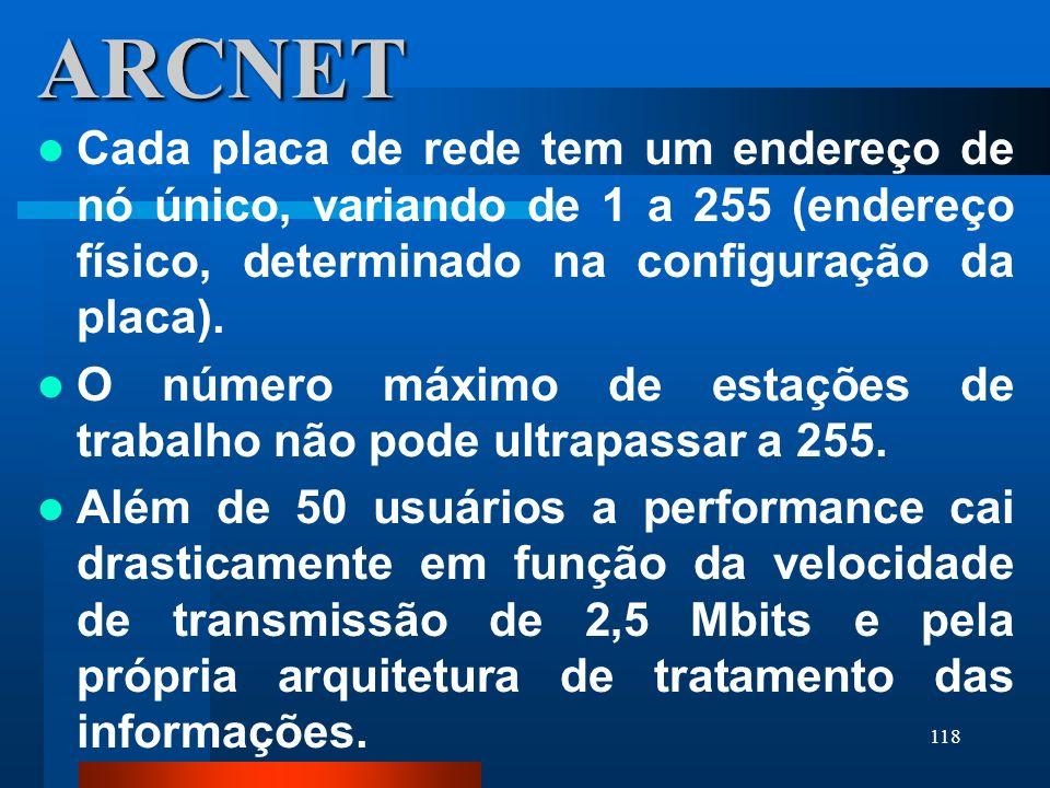 ARCNET Cada placa de rede tem um endereço de nó único, variando de 1 a 255 (endereço físico, determinado na configuração da placa).