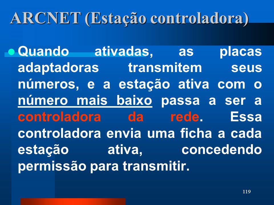 ARCNET (Estação controladora)