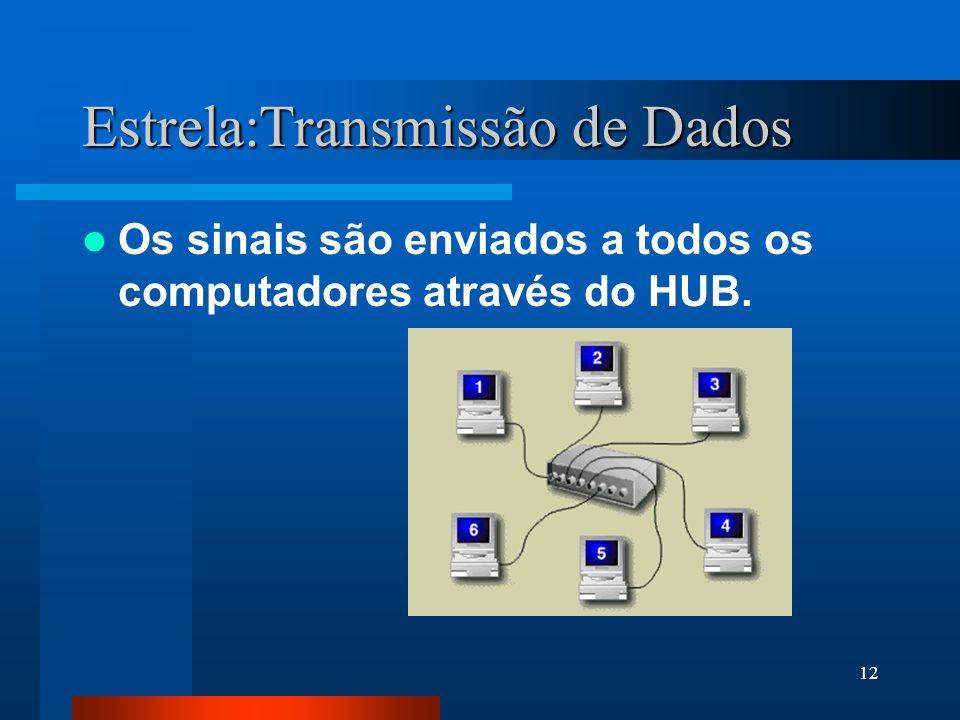 Estrela:Transmissão de Dados