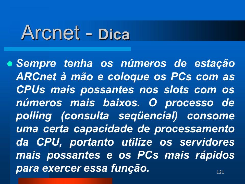 Arcnet - Dica