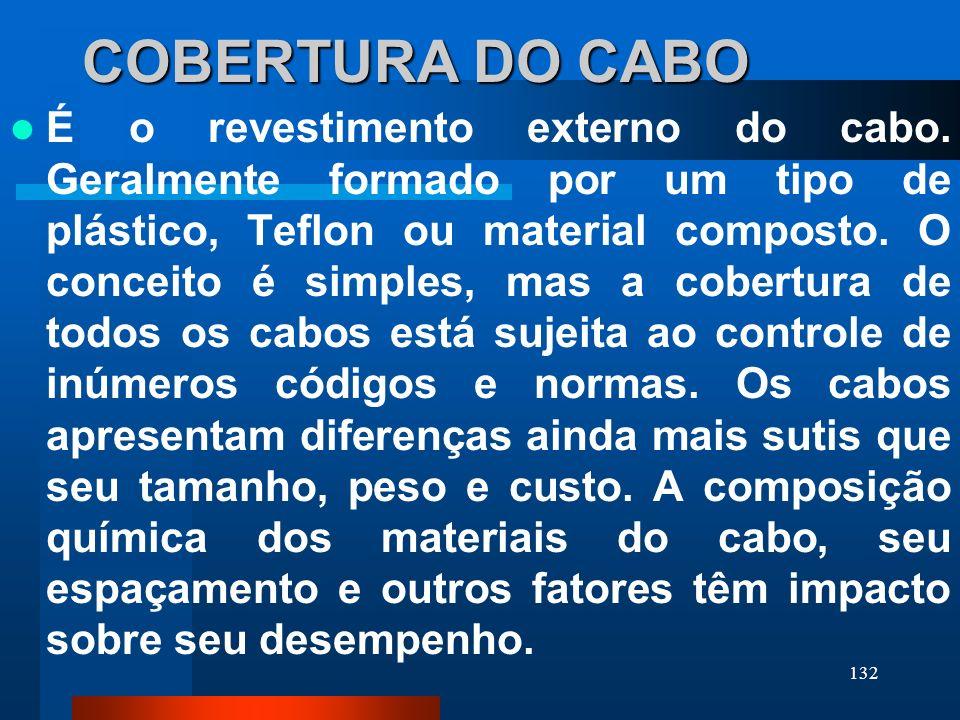 COBERTURA DO CABO
