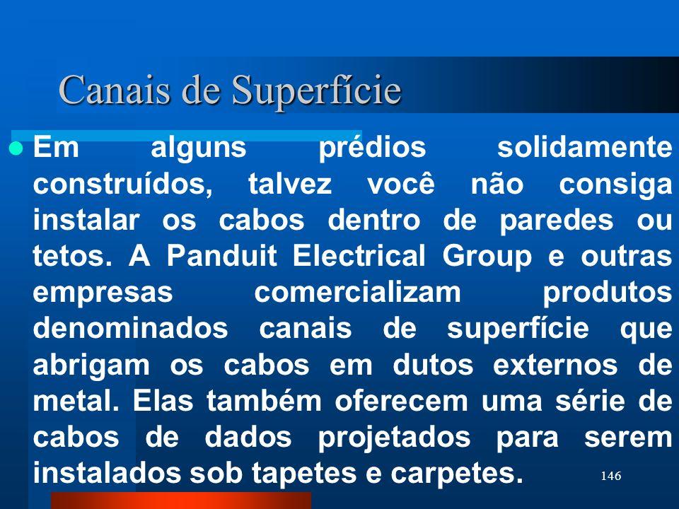 Canais de Superfície