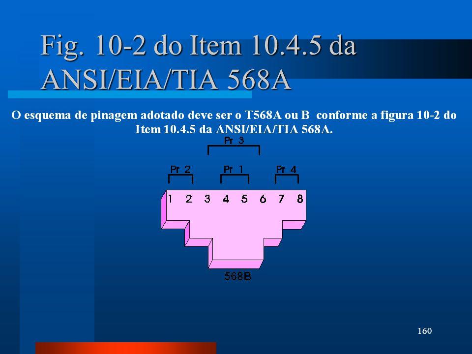Fig. 10-2 do Item 10.4.5 da ANSI/EIA/TIA 568A