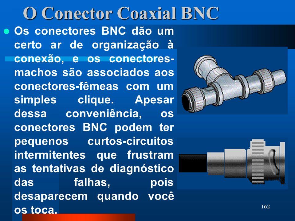 O Conector Coaxial BNC