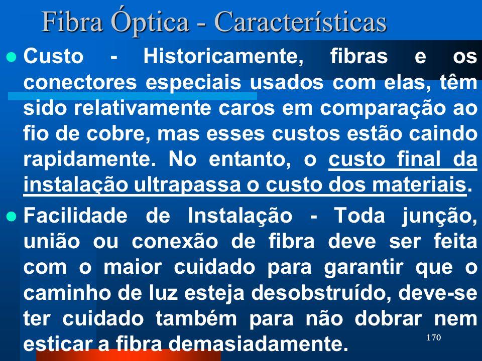 Fibra Óptica - Características
