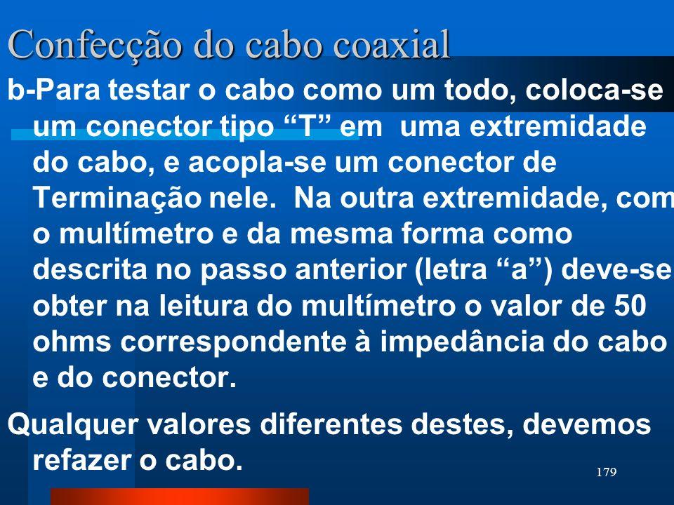 Confecção do cabo coaxial
