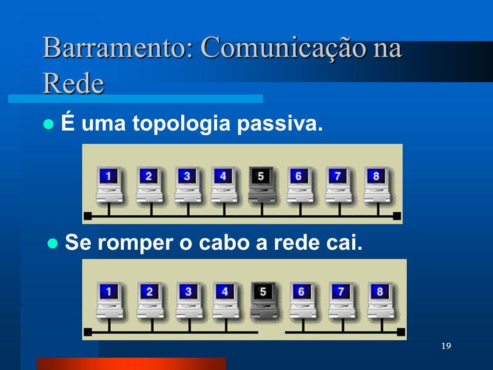 Barramento: Comunicação na Rede