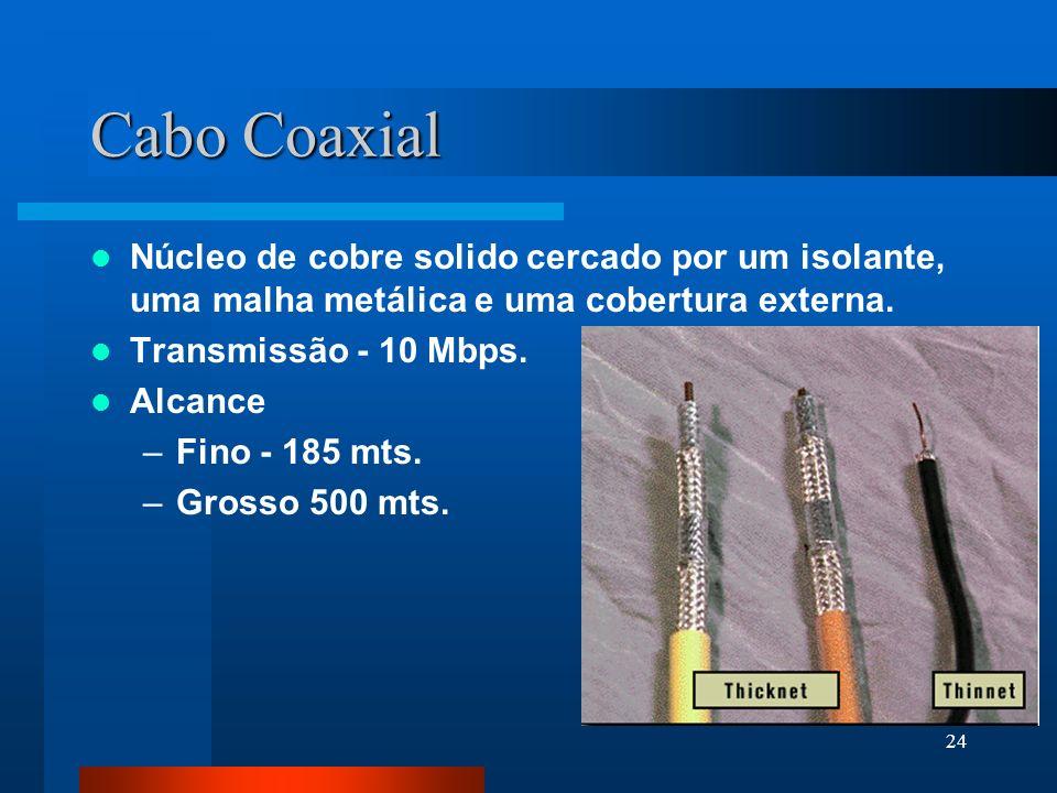 Cabo Coaxial Núcleo de cobre solido cercado por um isolante, uma malha metálica e uma cobertura externa.