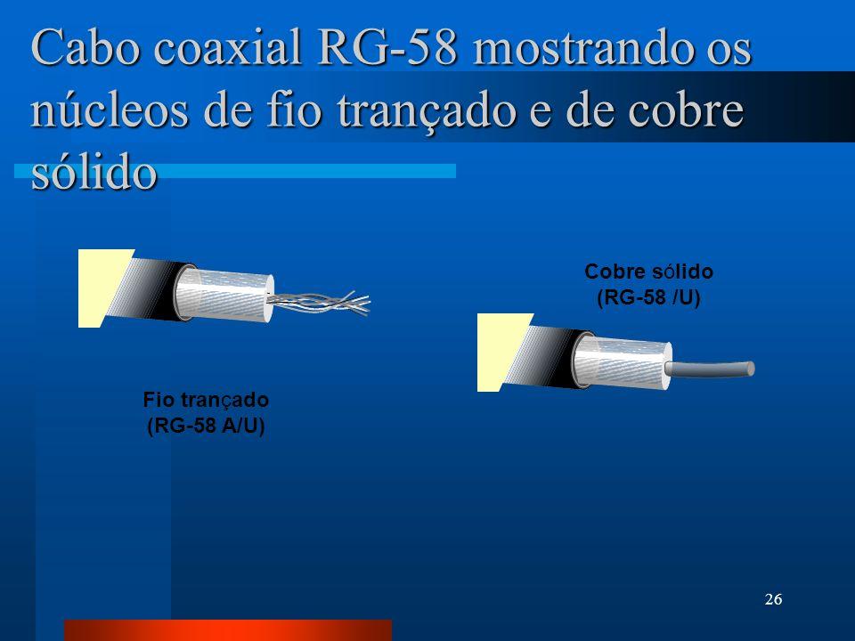 Cabo coaxial RG-58 mostrando os núcleos de fio trançado e de cobre sólido