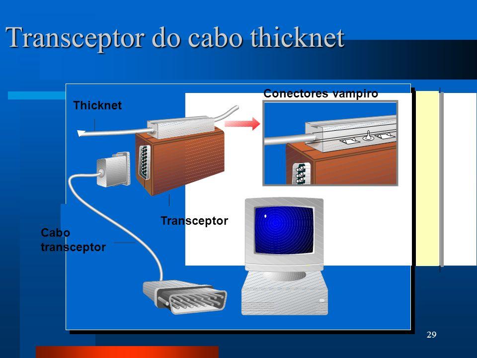 Transceptor do cabo thicknet