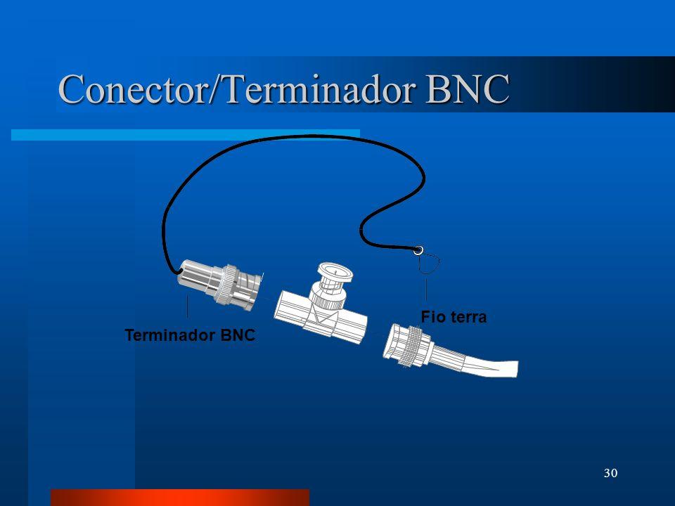 Conector/Terminador BNC