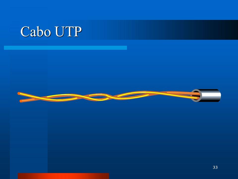 Cabo UTP