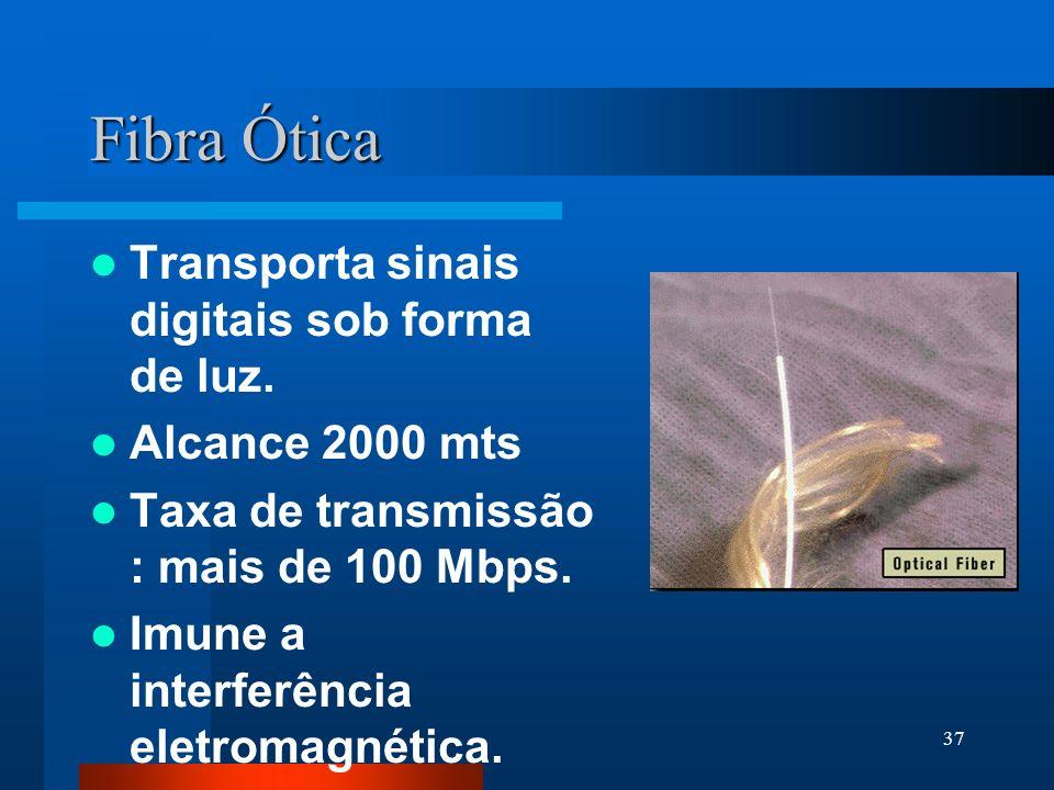 Fibra Ótica Transporta sinais digitais sob forma de luz.