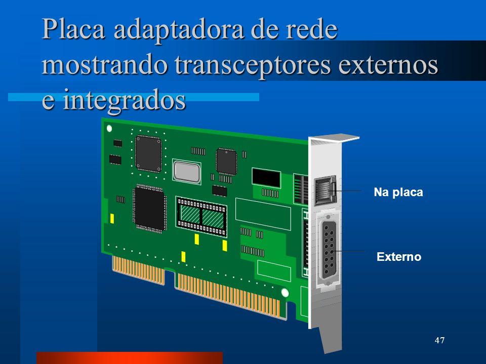Placa adaptadora de rede mostrando transceptores externos e integrados